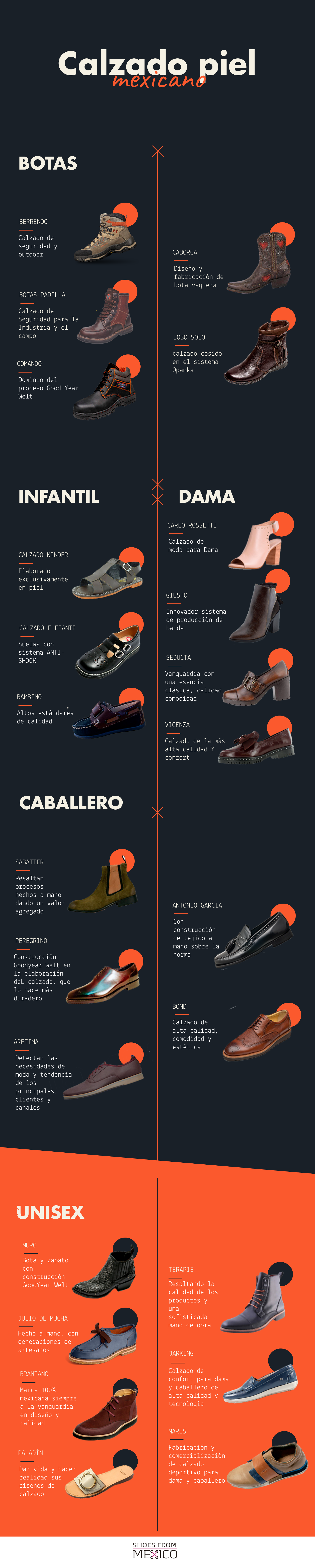 Mexican leather footwear brands for export/import  – Shoes